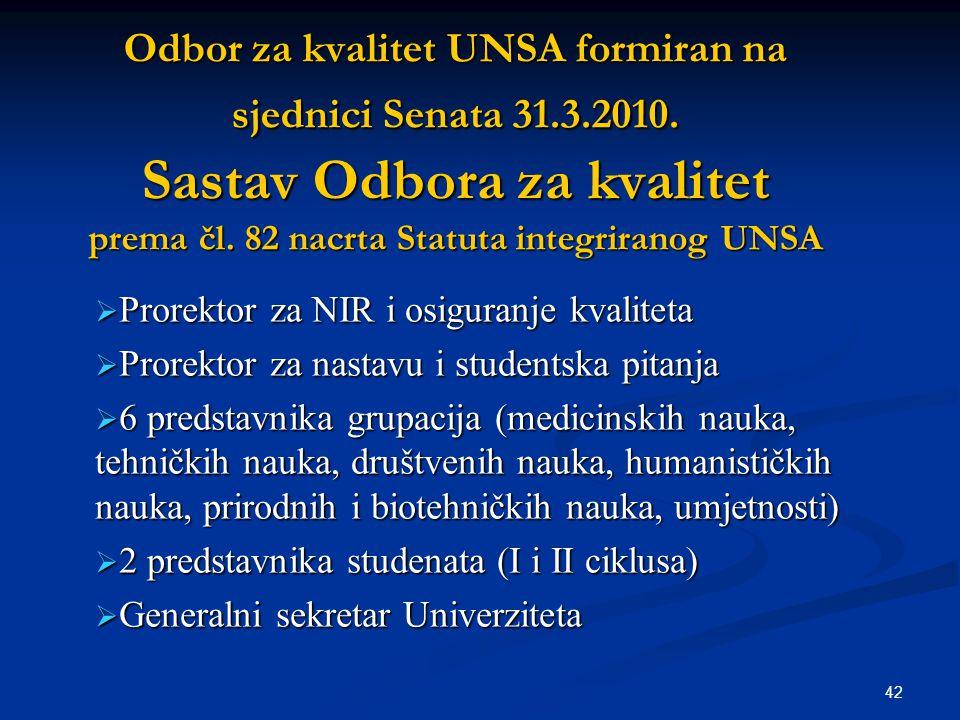 42 Odbor za kvalitet UNSA formiran na sjednici Senata 31.3.2010. Sastav Odbora za kvalitet prema čl. 82 nacrta Statuta integriranog UNSA  Prorektor z