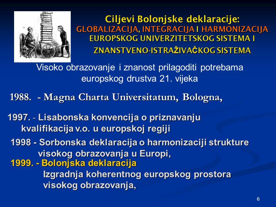 6 Ciljevi Bolonjske deklaracije: GLOBALIZACIJA, INTEGRACIJA I HARMONIZACIJA EUROPSKOG UNIVERZITETSKOG SISTEMA I ZNANSTVENO-ISTRA Ž IVA Č KOG SISTEMA 1997.