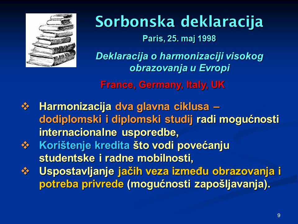 9 Sorbonska deklaracija Paris, 25. maj 1998 Deklaracija o harmonizaciji visokog obrazovanja u Evropi  Harmonizacija dva glavna ciklusa – dodiplomski