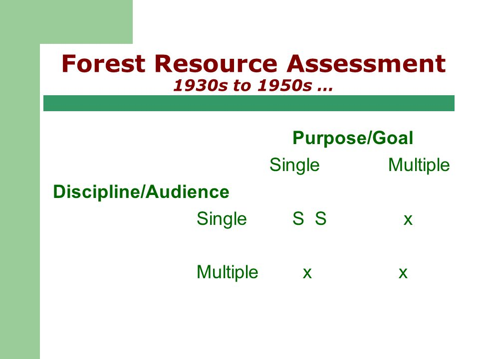 Regional User Group Meeting 9/25/02 Forest Resource Assessment 1930s to 1950s … Purpose/Goal SingleMultiple Discipline/Audience SingleS S x Multiple x x