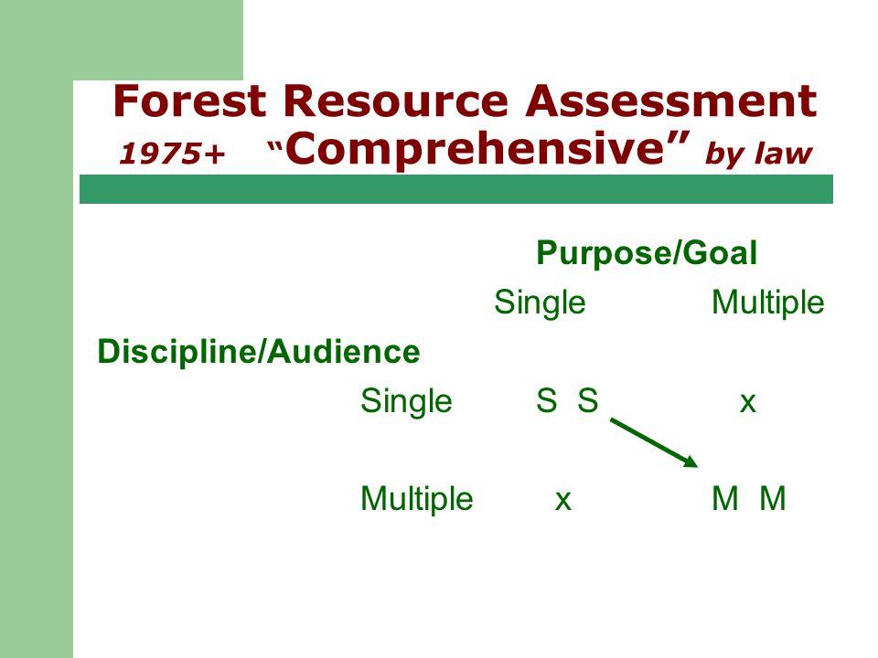 Regional User Group Meeting 9/25/02 Forest Resource Assessment Comprehensive Purpose/Goal SingleMultiple Discipline/Audience SingleS S x Multiple xM M Single data source Clouded...