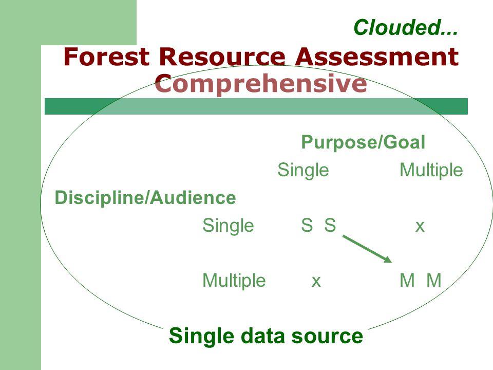 Regional User Group Meeting 9/25/02 Forest Resource Assessment Comprehensive Purpose/Goal SingleMultiple Discipline/Audience Single × × Multiple × × Multiple data sources