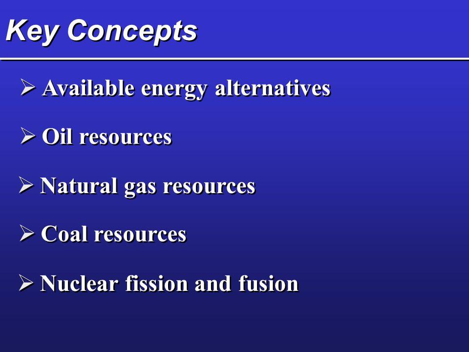  Uncertain environmental impacts