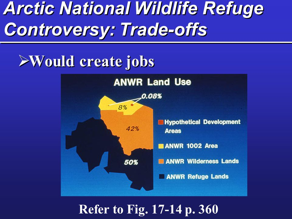 Arctic National Wildlife Refuge Controversy: Trade-offs  Would create jobs Refer to Fig.