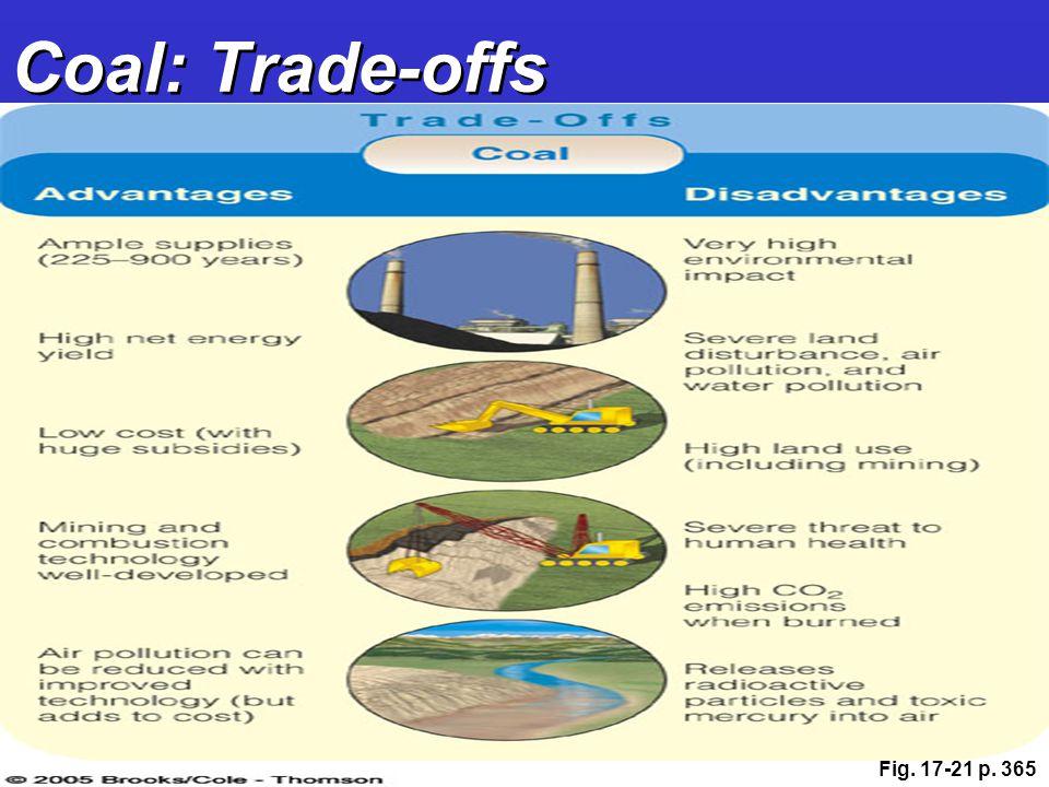 Coal: Trade-offs Fig. 17-21 p. 365