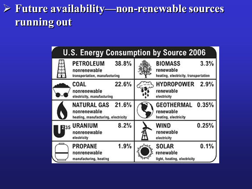  Future availability—non-renewable sources running out