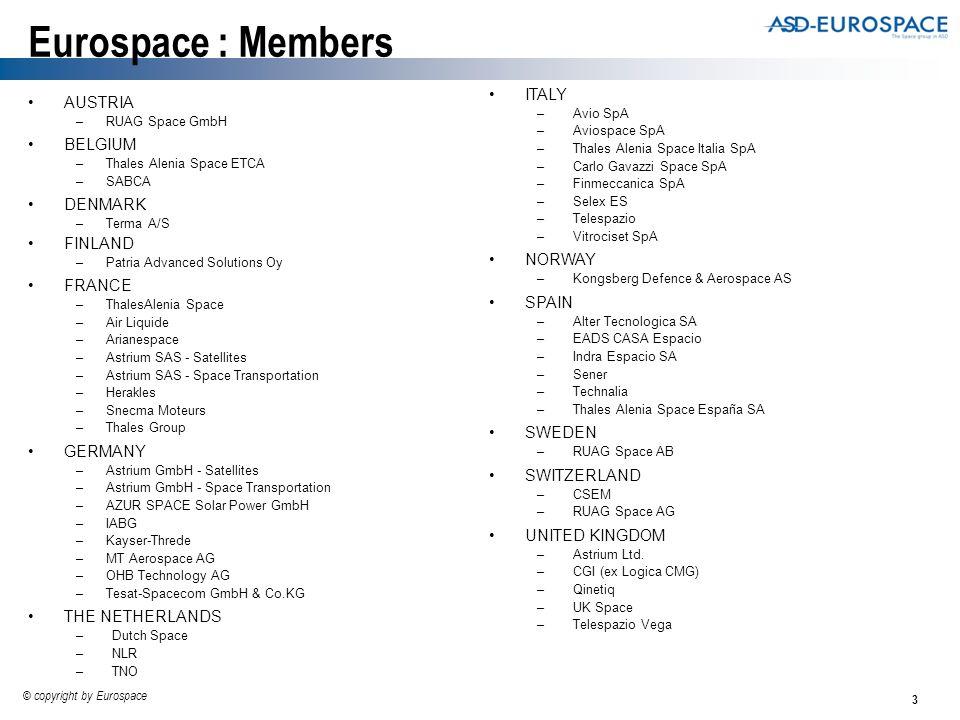 3 © copyright by Eurospace Eurospace : Members AUSTRIA –RUAG Space GmbH BELGIUM –Thales Alenia Space ETCA –SABCA DENMARK –Terma A/S FINLAND –Patria Advanced Solutions Oy FRANCE –ThalesAlenia Space –Air Liquide –Arianespace –Astrium SAS - Satellites –Astrium SAS - Space Transportation –Herakles –Snecma Moteurs –Thales Group GERMANY –Astrium GmbH - Satellites –Astrium GmbH - Space Transportation –AZUR SPACE Solar Power GmbH –IABG –Kayser-Threde –MT Aerospace AG –OHB Technology AG –Tesat-Spacecom GmbH & Co.KG THE NETHERLANDS –Dutch Space –NLR –TNO ITALY –Avio SpA –Aviospace SpA –Thales Alenia Space Italia SpA –Carlo Gavazzi Space SpA –Finmeccanica SpA –Selex ES –Telespazio –Vitrociset SpA NORWAY –Kongsberg Defence & Aerospace AS SPAIN –Alter Tecnologica SA –EADS CASA Espacio –Indra Espacio SA –Sener –Technalia –Thales Alenia Space España SA SWEDEN –RUAG Space AB SWITZERLAND –CSEM –RUAG Space AG UNITED KINGDOM –Astrium Ltd.
