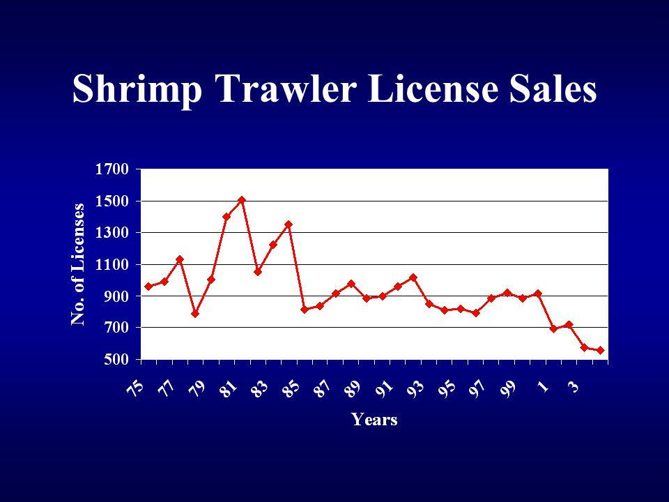 Shrimp Trawler License Sales