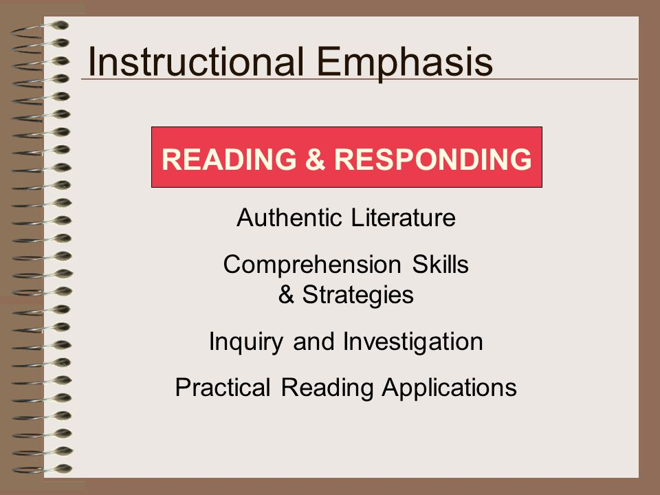 READING & RESPONDING Authentic Literature Comprehension Skills & Strategies Inquiry and Investigation Practical Reading Applications Instructional Emp