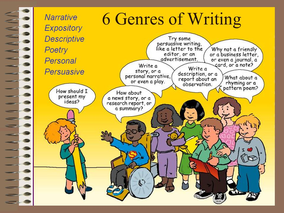 6 Genres of Writing Narrative Expository Descriptive Poetry Personal Persuasive
