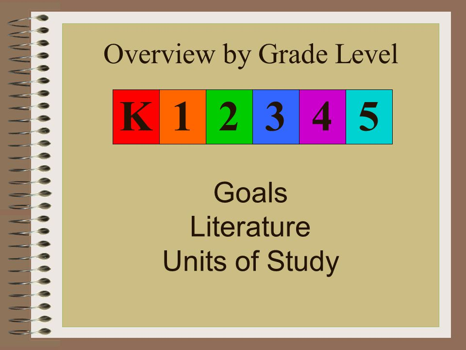 Overview by Grade Level K12345 Goals Literature Units of Study