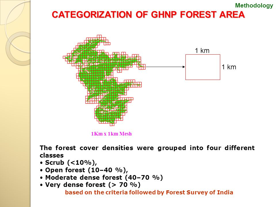 CATEGORIZATION OF GHNP FOREST AREA 1Km x 1km Mesh 1 km Methodology The forest cover densities were grouped into four different classes Scrub (<10%), O