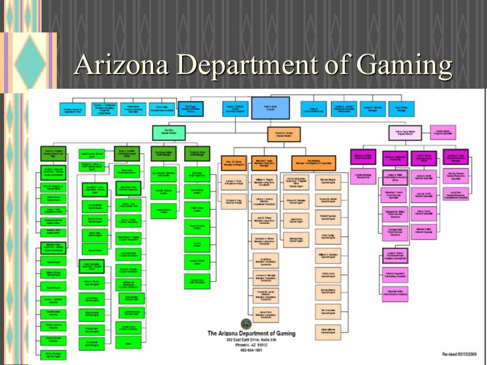 Arizona Department of Gaming