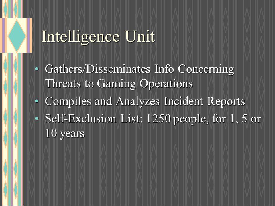 Intelligence Unit Gathers/Disseminates Info Concerning Threats to Gaming OperationsGathers/Disseminates Info Concerning Threats to Gaming Operations C