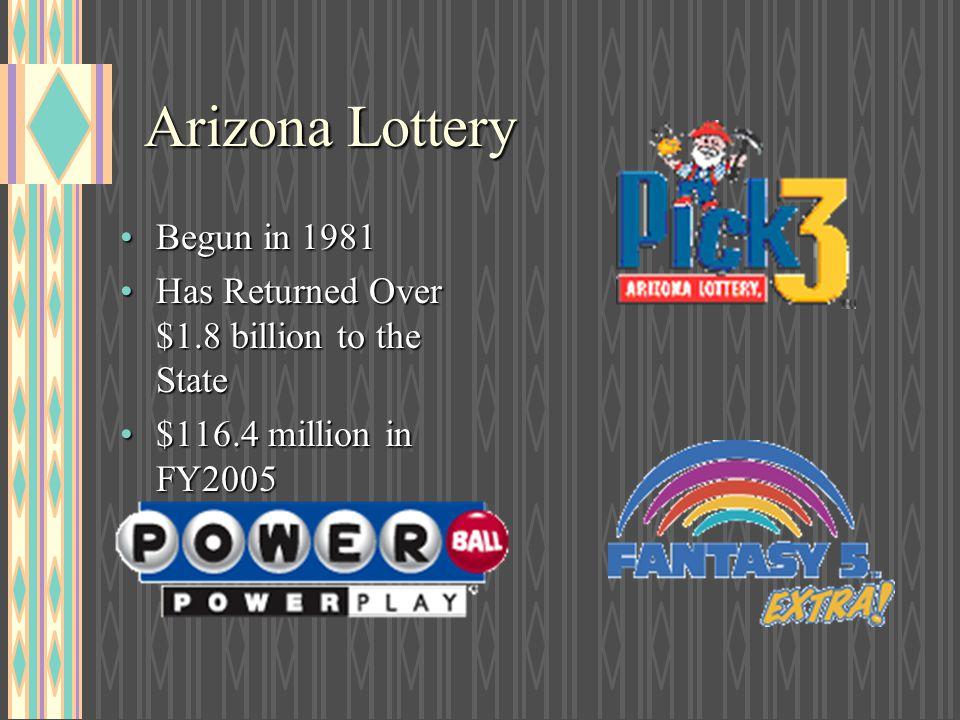 Arizona Lottery Begun in 1981Begun in 1981 Has Returned Over $1.8 billion to the StateHas Returned Over $1.8 billion to the State $116.4 million in FY