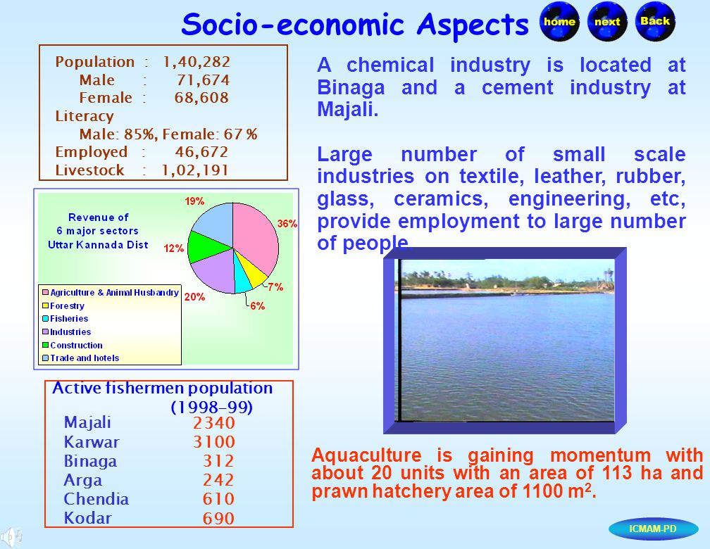 ICMAM-PD Socio-economic Aspects Population : 1,40,282 Male : 71,674 Female : 68,608 Literacy Male: 85%, Female: 67 % Employed : 46,672 Livestock : 1,0