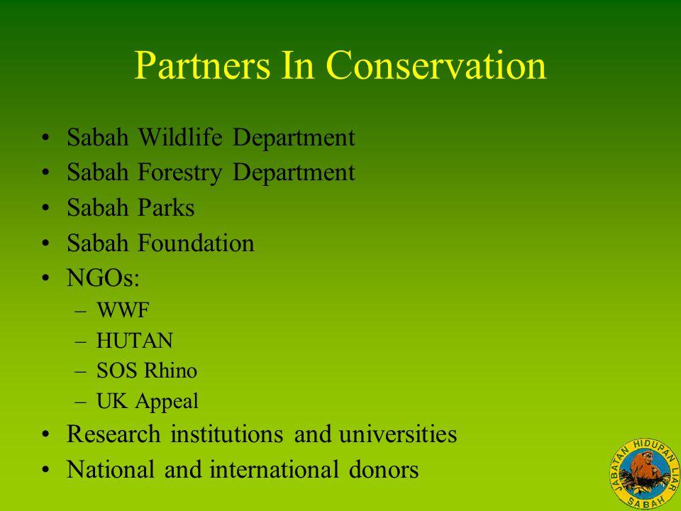 Partners In Conservation Sabah Wildlife Department Sabah Forestry Department Sabah Parks Sabah Foundation NGOs: –WWF –HUTAN –SOS Rhino –UK Appeal Rese