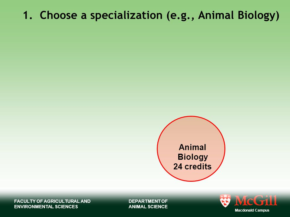 FACULTY OF AGRICULTURAL AND ENVIRONMENTAL SCIENCES Macdonald Campus DEPARTMENT OF ANIMAL SCIENCE Animal Biology 24 credits 1.
