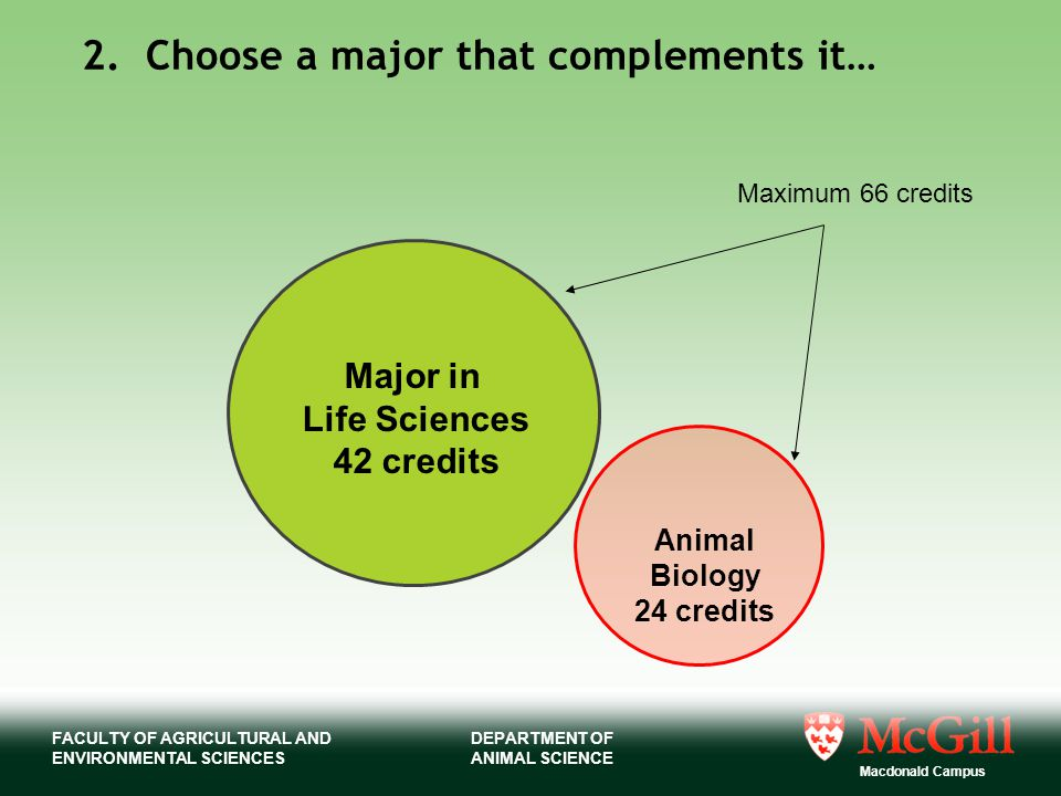 FACULTY OF AGRICULTURAL AND ENVIRONMENTAL SCIENCES Macdonald Campus DEPARTMENT OF ANIMAL SCIENCE Major in Life Sciences 42 credits Animal Biology 24 credits Maximum 66 credits 2.