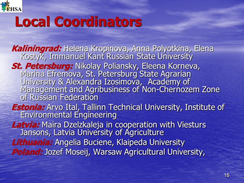 Local Coordinators Kaliningrad: Helena Kropinova, Anna Polyotkina, Elena Kostyk, Immanuel Kant Russian State University St.