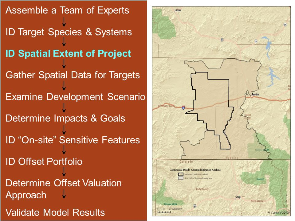 Assemble a Team of Experts ID Target Species & Systems ID Spatial Extent of Project Gather Spatial Data for Targets Examine Development Scenario Determine Impacts & Goals ID On-site Sensitive Features ID Offset Portfolio Determine Offset Valuation Approach Validate Model Results