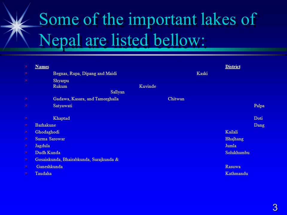 3 Some of the important lakes of Nepal are listed bellow:  NamesDistrict  Begnas, Rupa, Dipang and MaidiKaski  Shyarpu RukumKuvinde Sallyan  Gadawa, Kasara, and TamorghailaChitwan  SatyawatiPalpa  KhaptadDoti  BarhakuneDang  GhodaghodiKailali  Surma SarowarBhajhang  JagdulaJumla  Dudh KundaSolukhumbu  Gosainkunda, Bhairabkunda, Surajkunda &  Ganeshkunda Rasuwa  TaudahaKathmandu