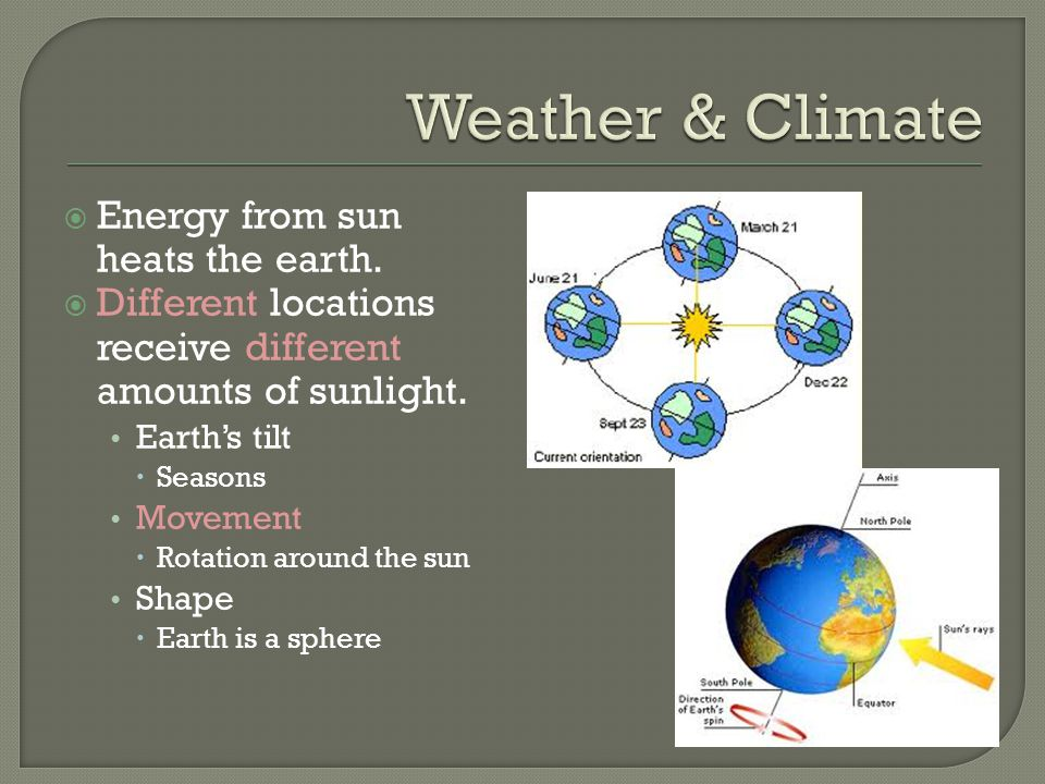  Energy from sun heats the earth. Different locations receive different amounts of sunlight.