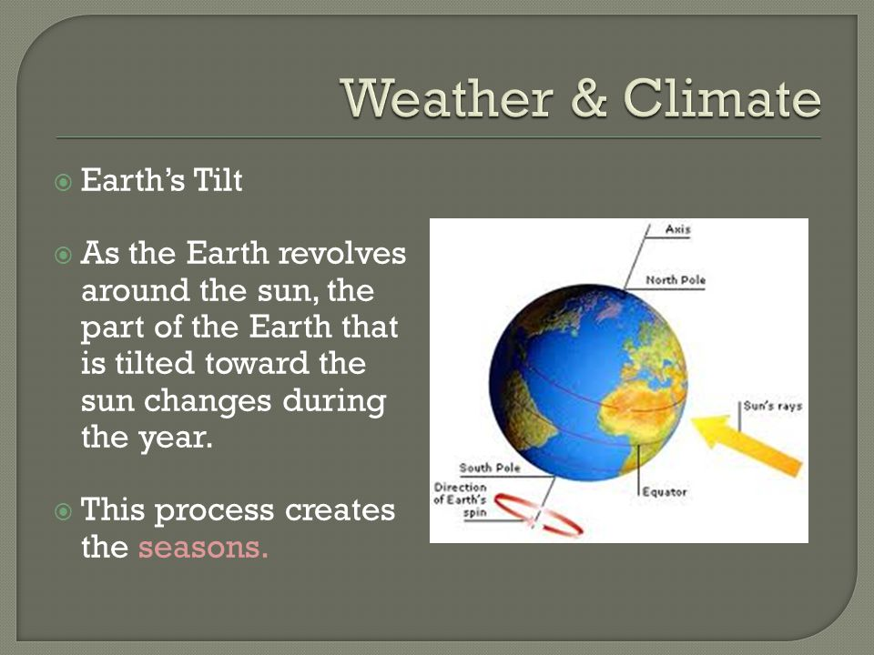 Earth's Tilt  As the Earth revolves around the sun, the part of the Earth that is tilted toward the sun changes during the year.