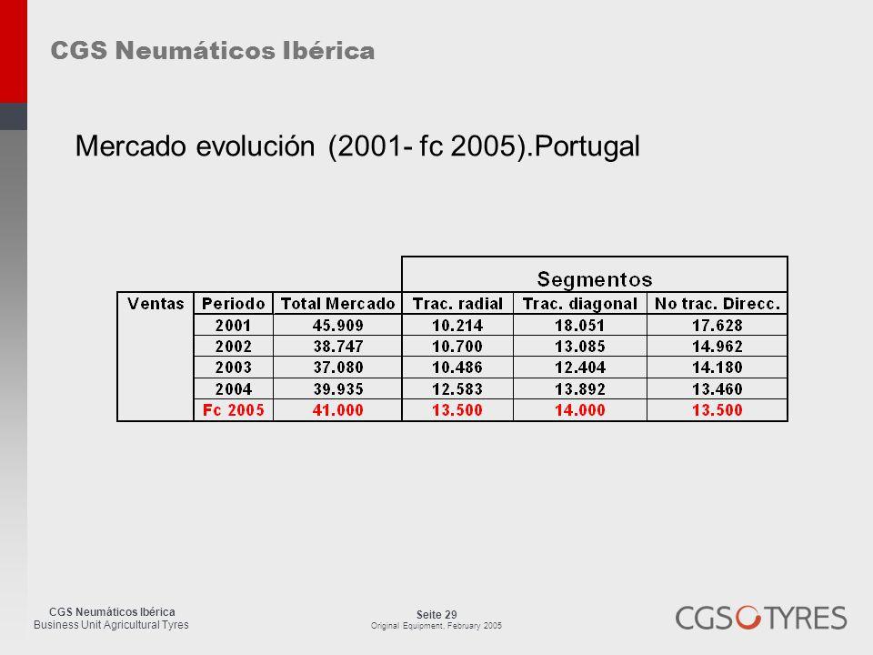 CGS Neumáticos Ibérica Business Unit Agricultural Tyres Seite 29 Original Equipment, February 2005 Mercado evolución (2001- fc 2005).Portugal CGS Neumáticos Ibérica