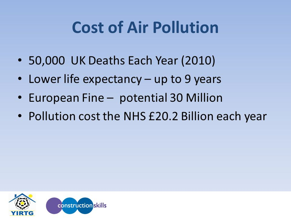 Cost of Air Pollution 50,000 UK Deaths Each Year (2010) Lower life expectancy – up to 9 years European Fine – potential 30 Million Pollution cost the NHS £20.2 Billion each year