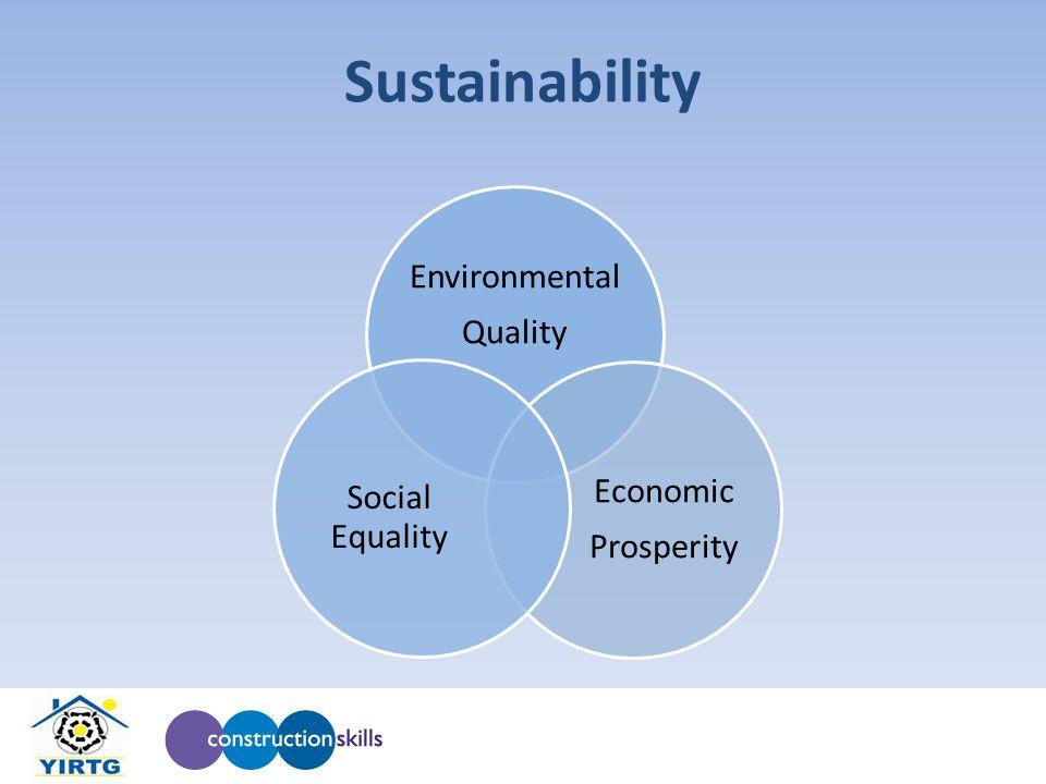 Environmental Quality Economic Prosperity Social Equality Sustainability