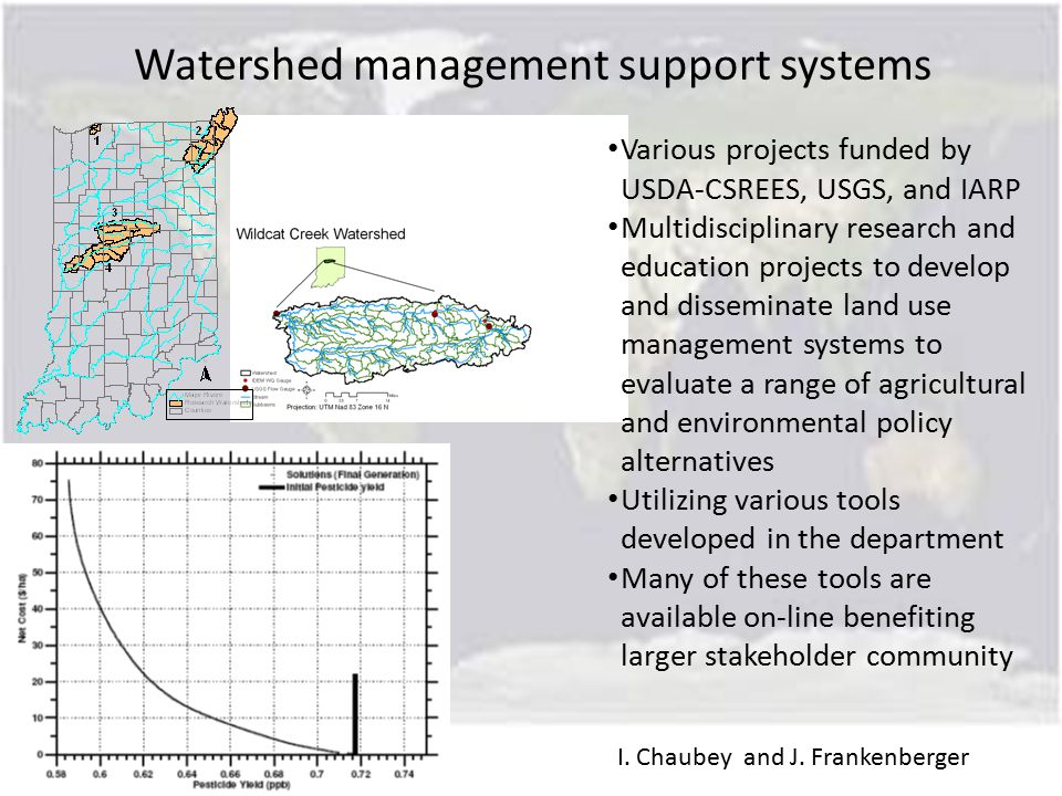Watershed management support systems Various projects funded by USDA-CSREES, USGS, and IARP Multidisciplinary research and education projects to develop and disseminate land use management systems to evaluate a range of agricultural and environmental policy alternatives Utilizing various tools developed in the department Many of these tools are available on-line benefiting larger stakeholder community I.