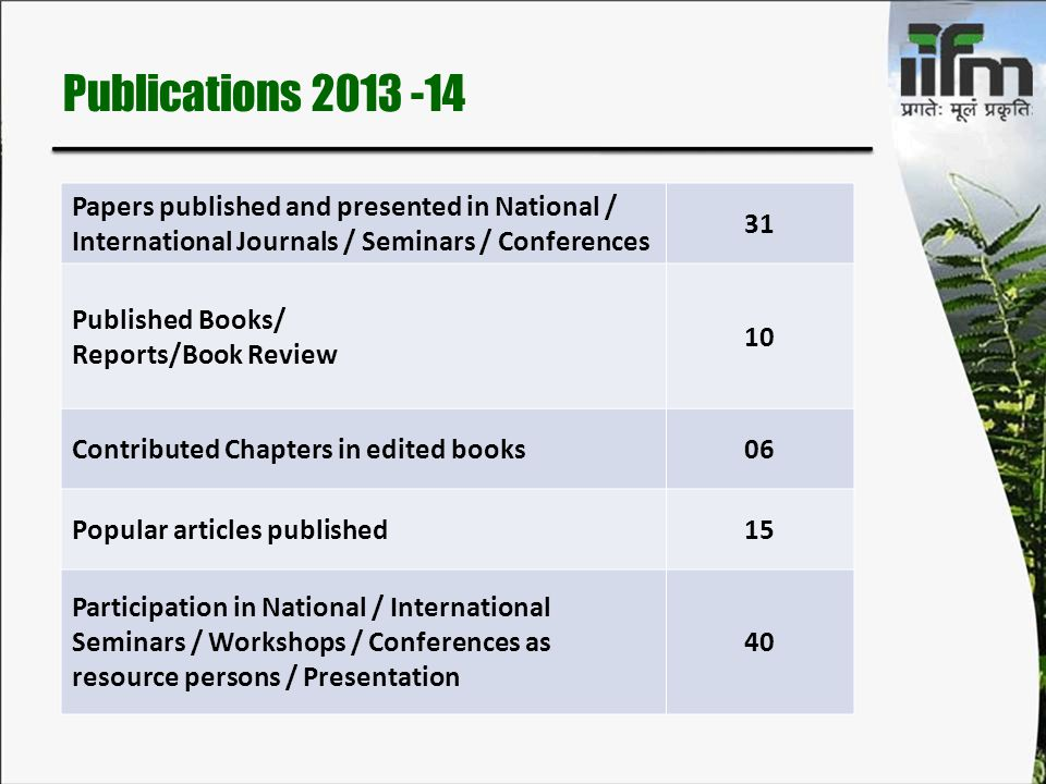 Publications 2013 -14 Papers published and presented in National / International Journals / Seminars / Conferences 31 Published Books/ Reports/Book Re