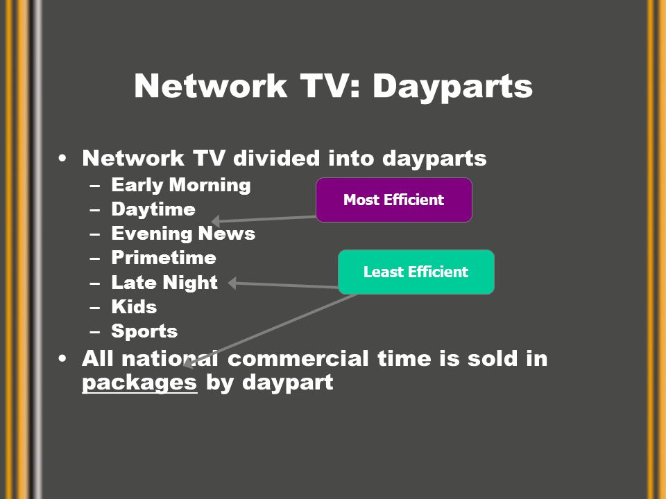 Network TV divided into dayparts –Early Morning –Daytime –Evening News –Primetime –Late Night –Kids –Sports All national commercial time is sold in packages by daypart Network TV: Dayparts Most EfficientLeast Efficient