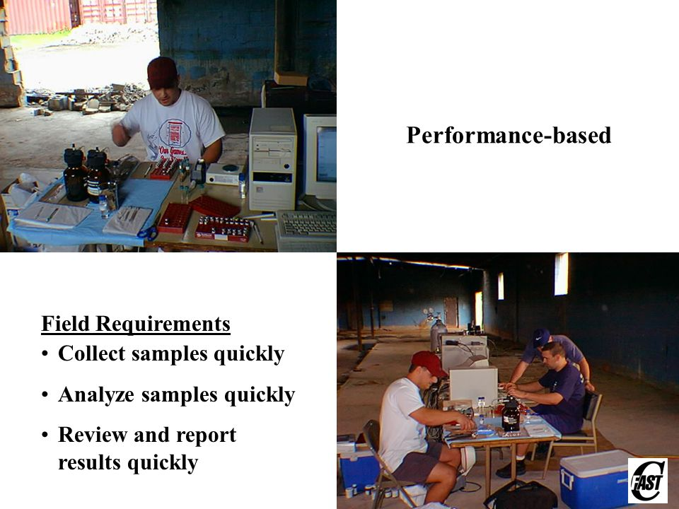 Field Requirements Collect samples quickly Analyze samples quickly Review and report results quickly Performance-based