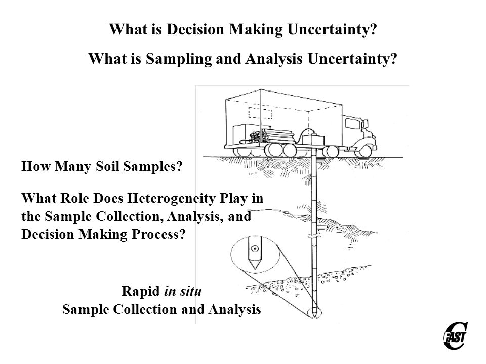 Rapid in situ Sample Collection and Analysis What is Decision Making Uncertainty.