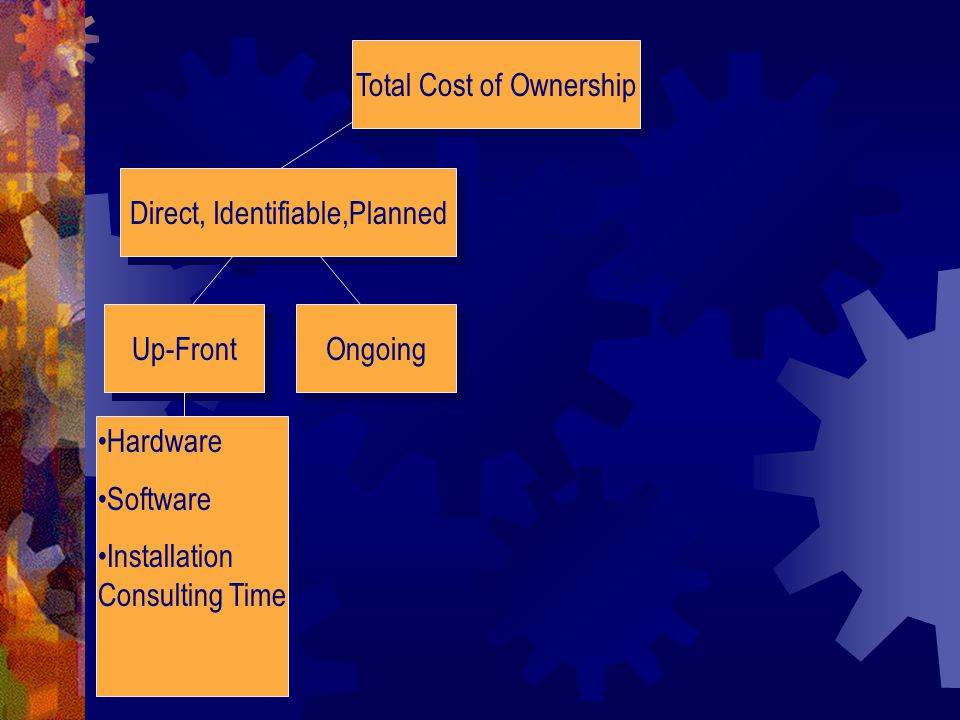 Total Cost of Ownership Direct, Identifiable,Planned Ongoing Up-Front Hardware Software Installation Consulting Time