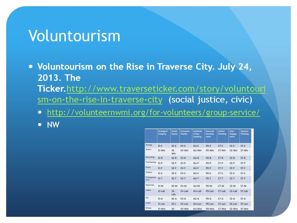 Voluntourism Voluntourism on the Rise in Traverse City.