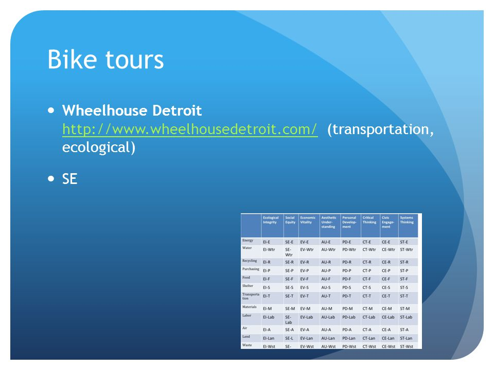Bike tours Wheelhouse Detroit http://www.wheelhousedetroit.com/ (transportation, ecological) http://www.wheelhousedetroit.com/ SE