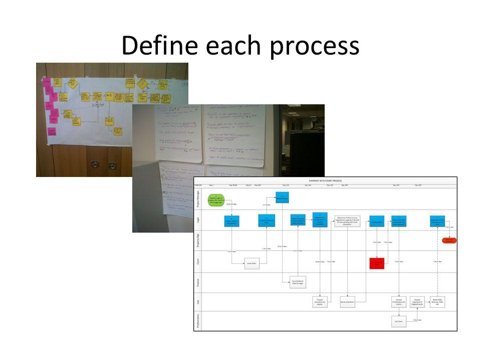 Define each process