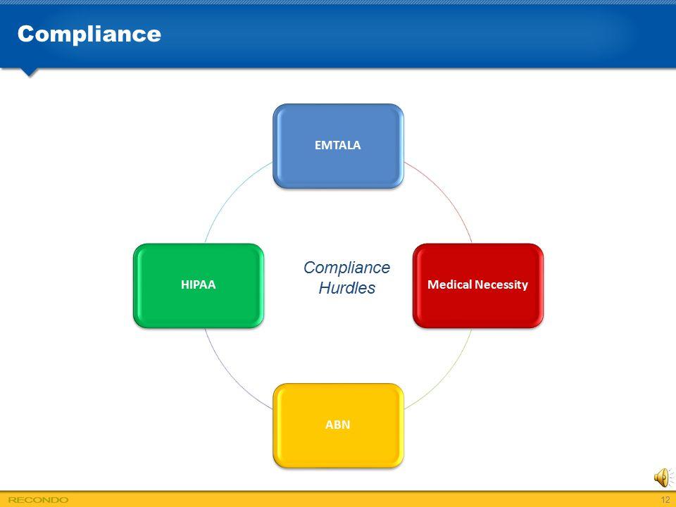Compliance EMTALAMedical NecessityABNHIPAA Compliance Hurdles 12