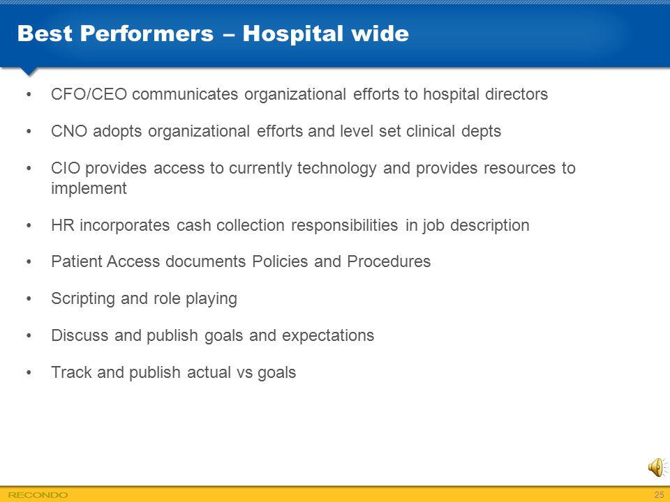 Best Performers – Hospital wide CFO/CEO communicates organizational efforts to hospital directors CNO adopts organizational efforts and level set clin