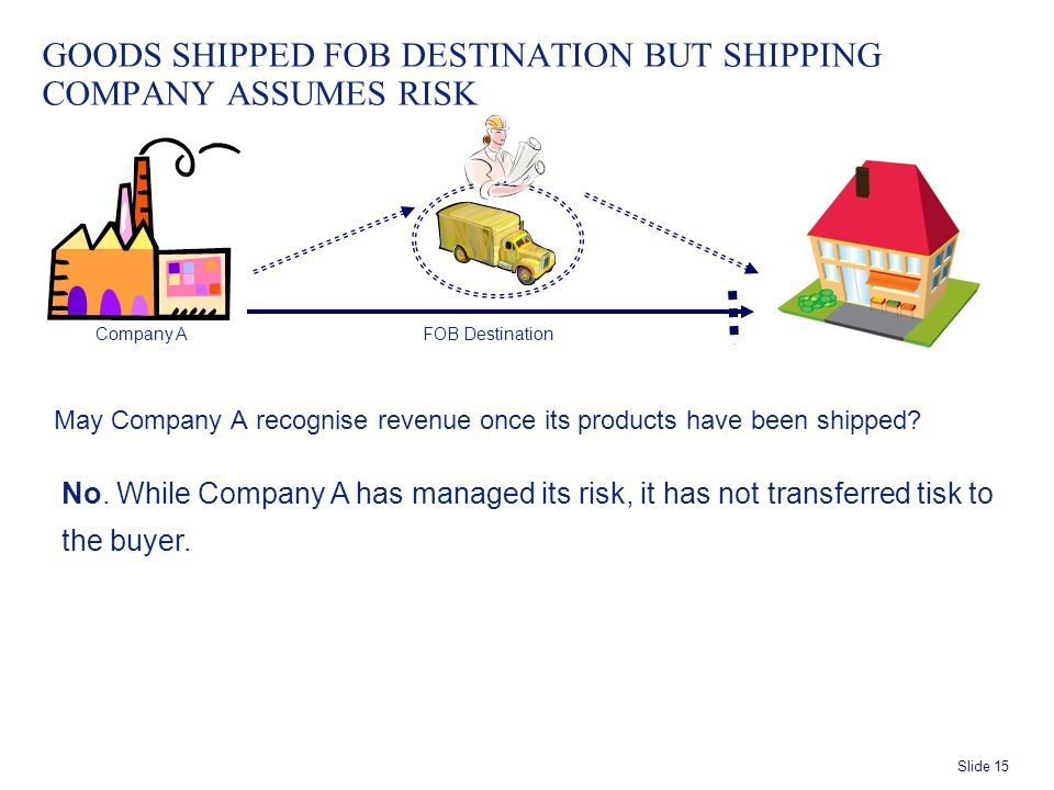 Slide 15 GOODS SHIPPED FOB DESTINATION BUT SHIPPING COMPANY ASSUMES RISK May Company A recognise revenue once its products have been shipped.