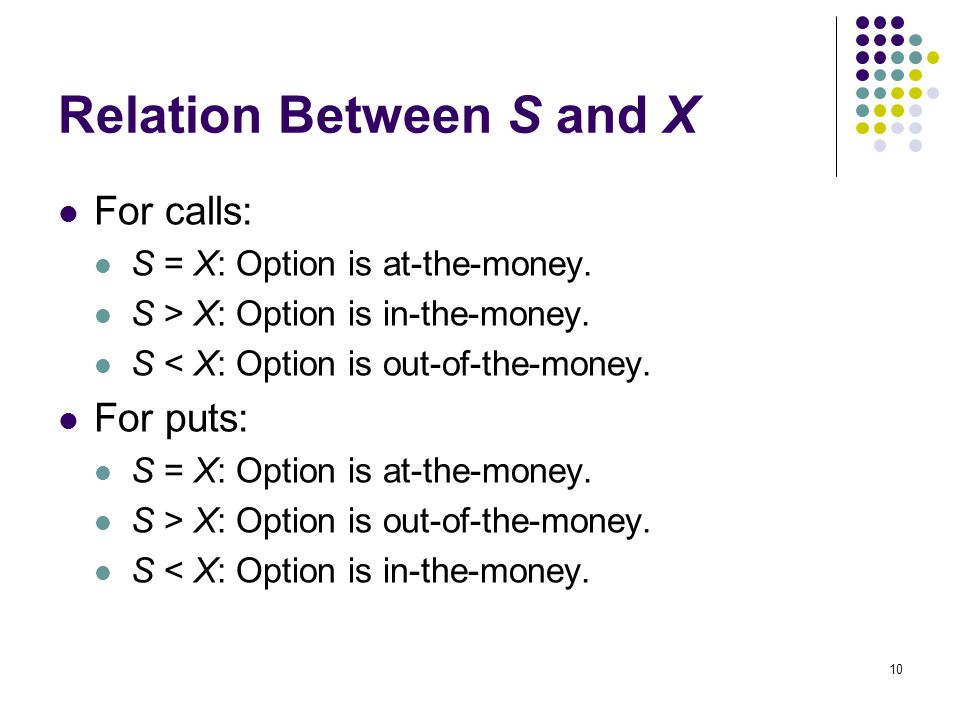 10 Relation Between S and X For calls: S = X: Option is at-the-money.