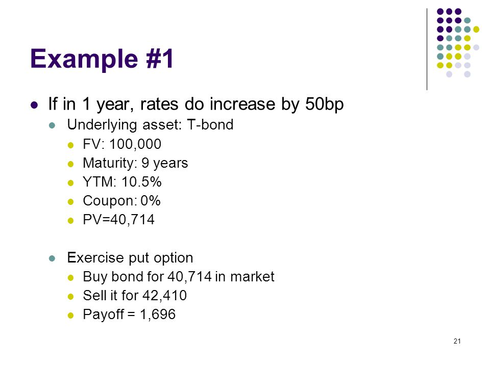 21 Example #1 If in 1 year, rates do increase by 50bp Underlying asset: T-bond FV: 100,000 Maturity: 9 years YTM: 10.5% Coupon: 0% PV=40,714 Exercise put option Buy bond for 40,714 in market Sell it for 42,410 Payoff = 1,696