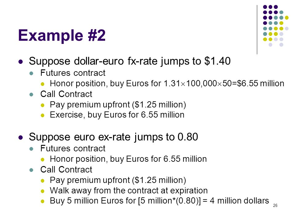 26 Example #2 Suppose dollar-euro fx-rate jumps to $1.40 Futures contract Honor position, buy Euros for 1.31  100,000  50=$6.55 million Call Contract Pay premium upfront ($1.25 million) Exercise, buy Euros for 6.55 million Suppose euro ex-rate jumps to 0.80 Futures contract Honor position, buy Euros for 6.55 million Call Contract Pay premium upfront ($1.25 million) Walk away from the contract at expiration Buy 5 million Euros for [5 million*(0.80)] = 4 million dollars