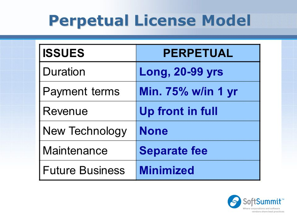 Perpetual License Model ISSUESPERPETUAL DurationLong, 20-99 yrs Payment termsMin. 75% w/in 1 yr RevenueUp front in full New TechnologyNone Maintenance