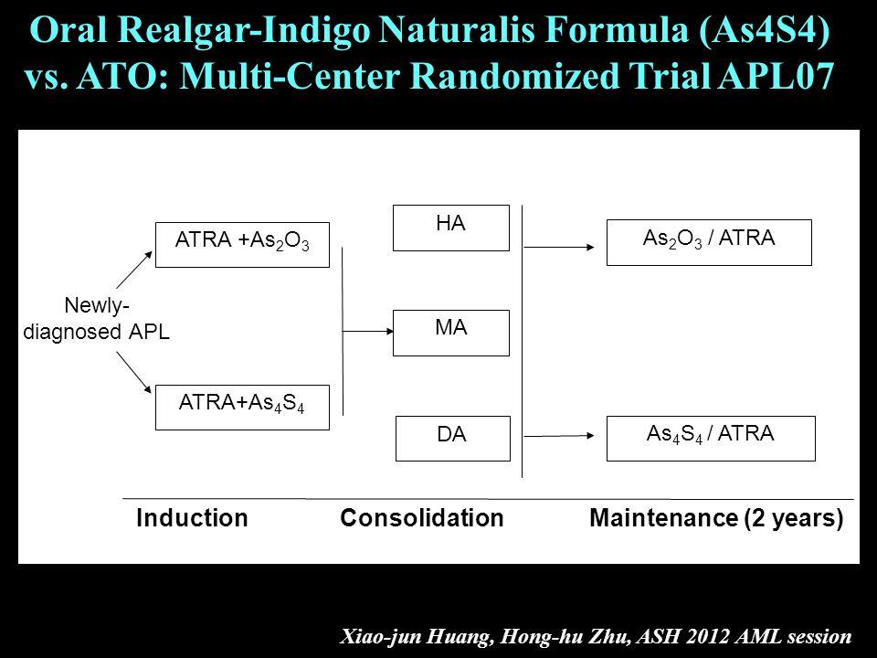 Oral Realgar-Indigo Naturalis Formula (As4S4) vs.