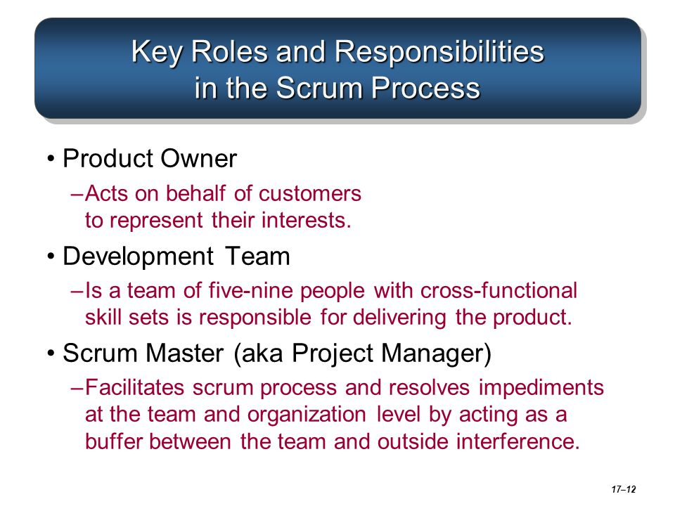 17–12 Key Roles and Responsibilities in the Scrum Process Product Owner –Acts on behalf of customers to represent their interests. Development Team –I