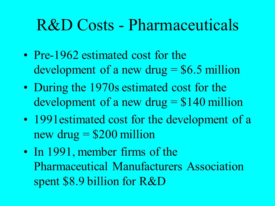 R&D Costs - Pharmaceuticals Pre-1962 estimated cost for the development of a new drug = $6.5 million During the 1970s estimated cost for the developme